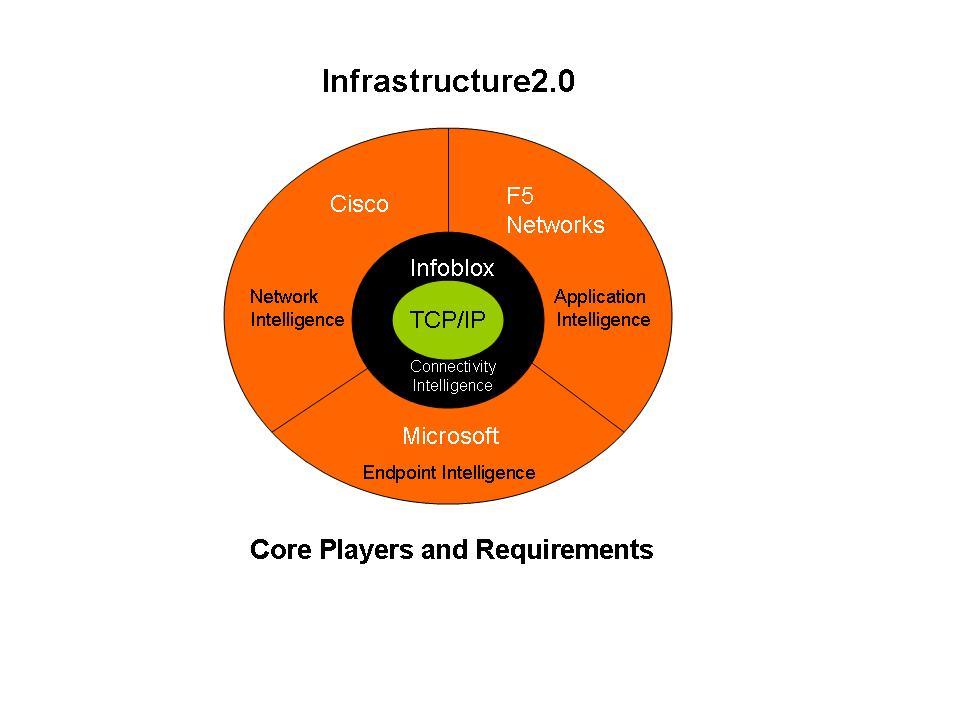 Open-source software movement