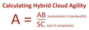 Calculating Hybrid Cloud Agility