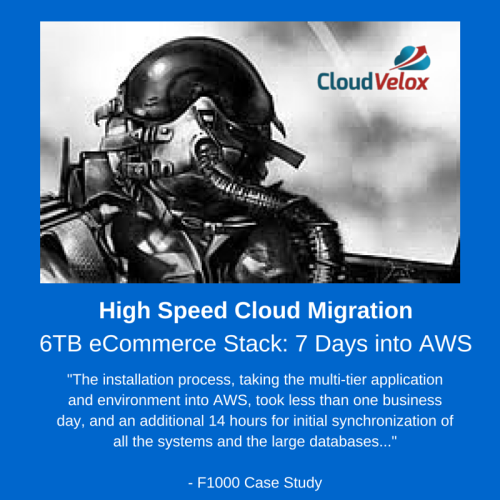 High Speed Cloud Image