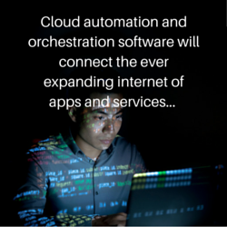 Cloud automation software